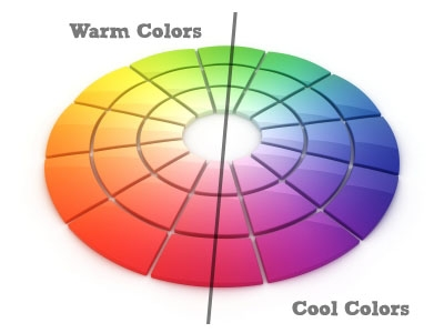 The Colors In Color Wheel Is Primarily Divided Into Warm And Cool